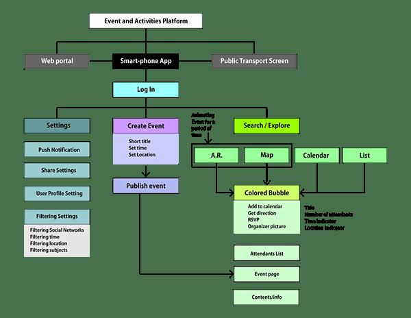 Agora-IA diagram