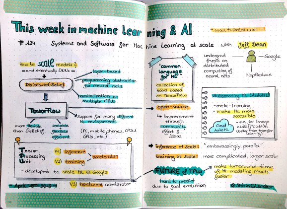 Sketchnotes from TWiMLAI talk #124: Systems and Software for Machine Learning at Scale with Jeff Dean