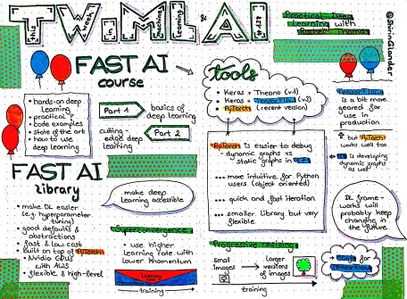 Sketchnotes from TWiMLAI talk: Practical Deep Learning with Rachel Thomas