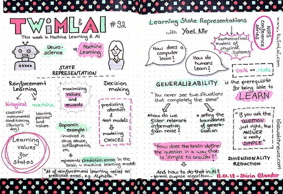 Sketchnotes from TWiMLAI talk #92: Learning State Representations with Yael Niv