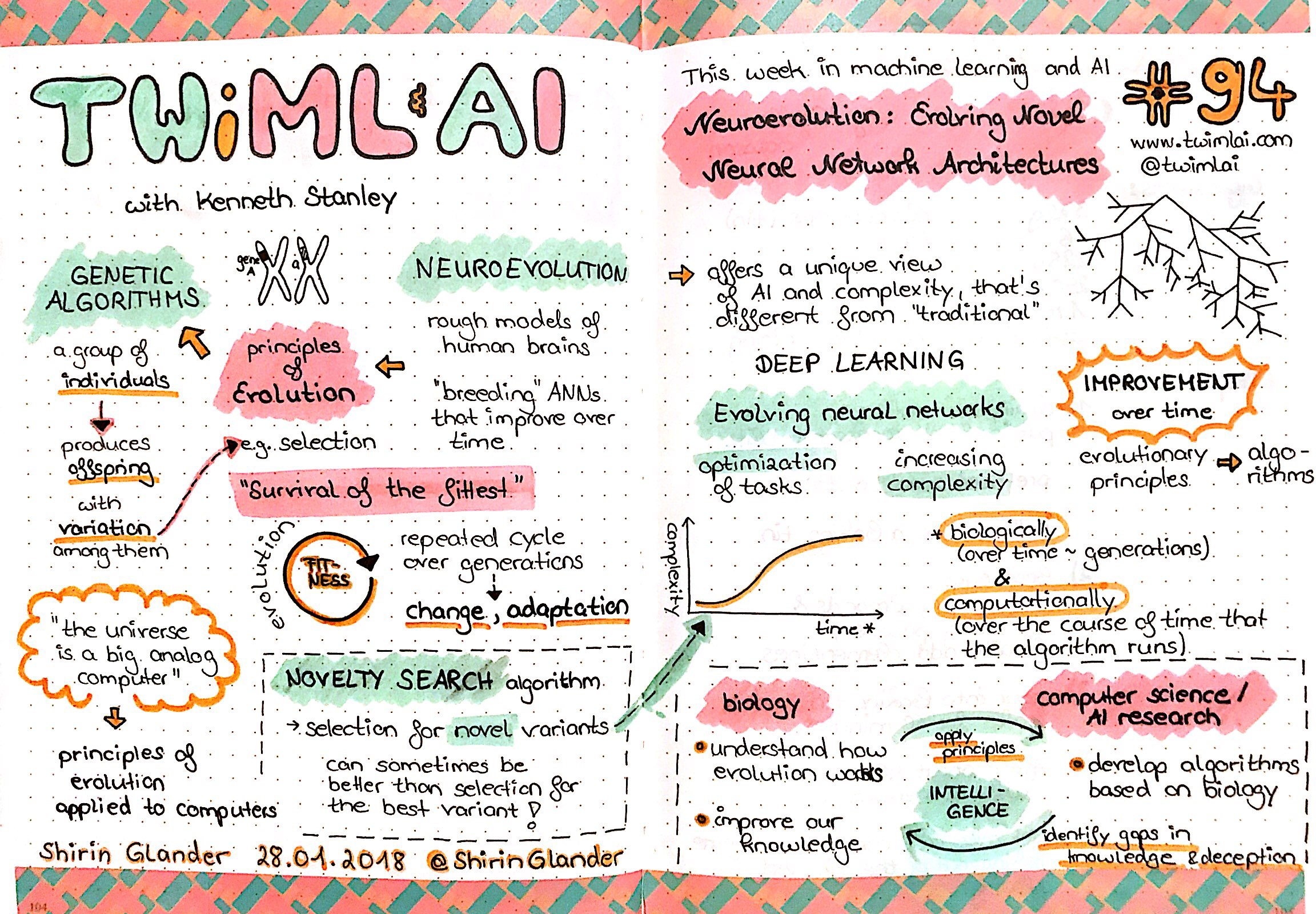 Sketchnotes From Twiml Amp Ai 94 Neuroevolution Evolving