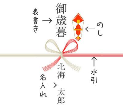 oseibonoshikakikata