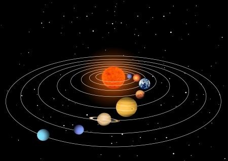 What Is Retrograde Mercury?