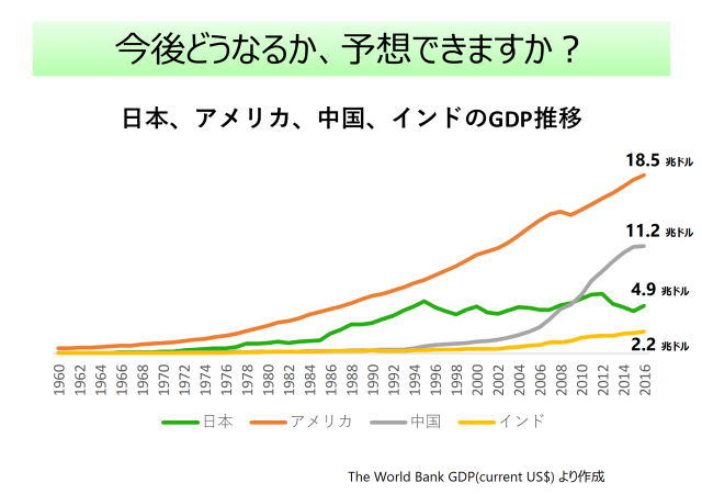 world-gdp-4