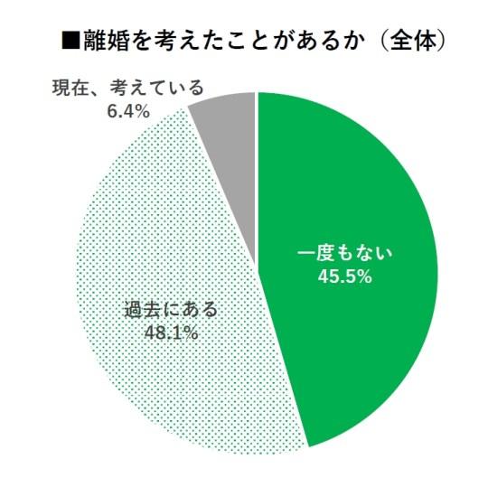 secret-money-of-seniors-survey-sub4