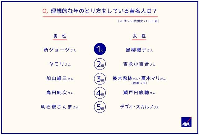 20180724-japan-100-year-life-survey-8