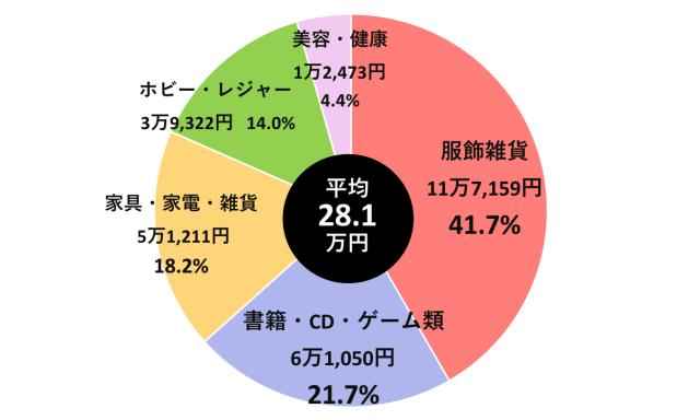 20181113-hidden-assets-at-japanese-household-is-worth-700k-yen-on-average-2
