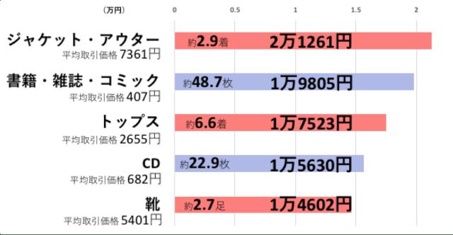 20181113-hidden-assets-at-japanese-household-is-worth-700k-yen-on-average-3