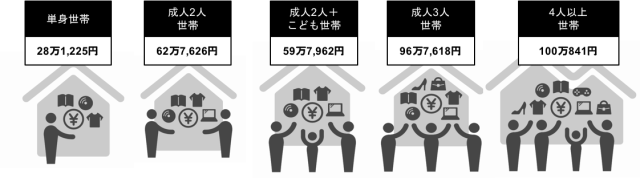 20181113-hidden-assets-at-japanese-household-is-worth-700k-yen-on-average-4