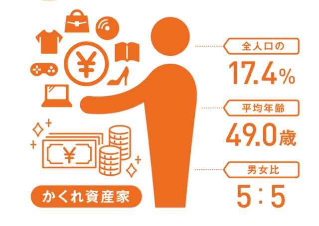 20181113-hidden-assets-at-japanese-household-is-worth-700k-yen-on-average-9