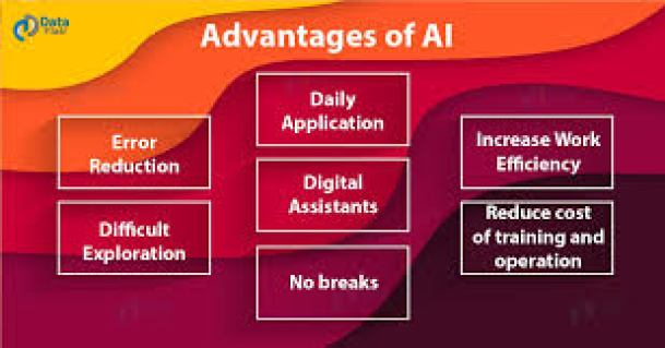 AI(2)