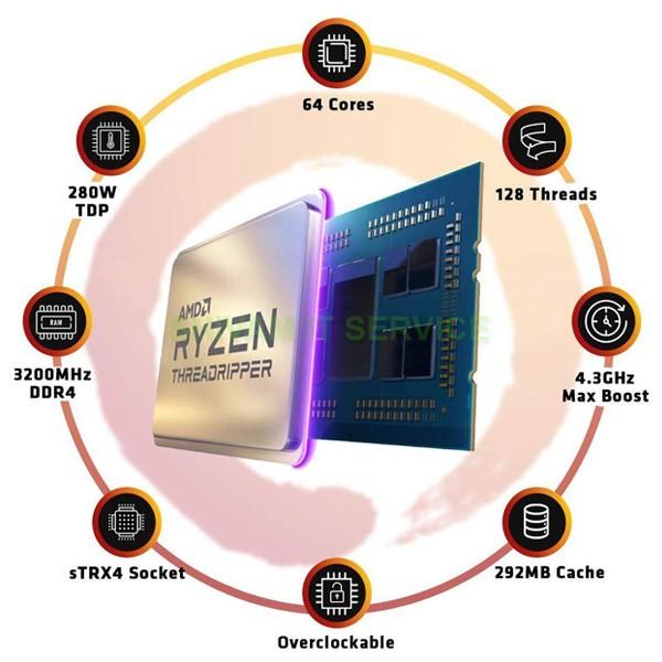 amd ryzen threadripper 3990x processor 3