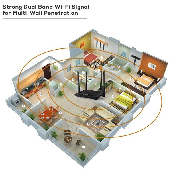 tenda ac10 ac1200 dual band router 6
