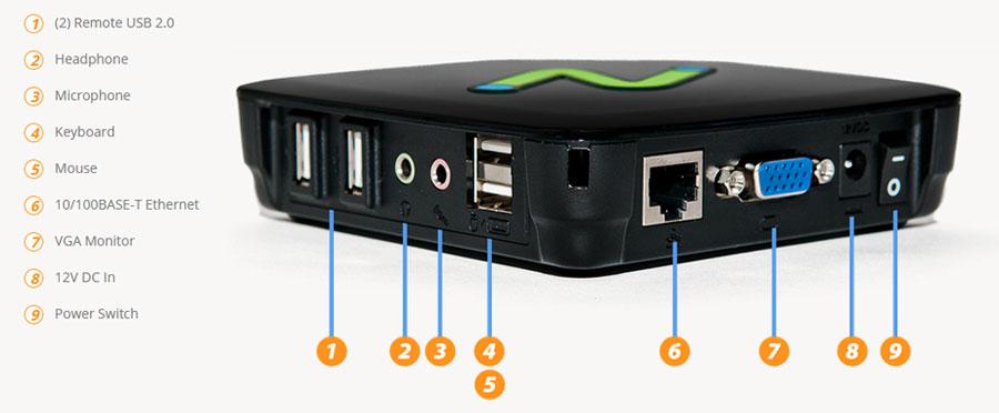 NComputing L300 Network Server