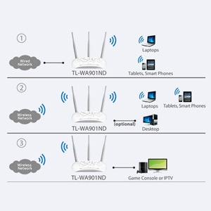 tplink tl wa901nd 450mbps access point 6
