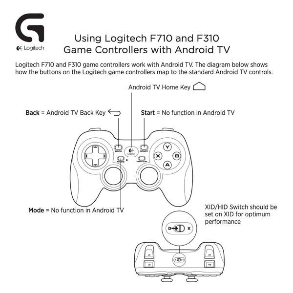 logitech g f710 wireless gamepad 6