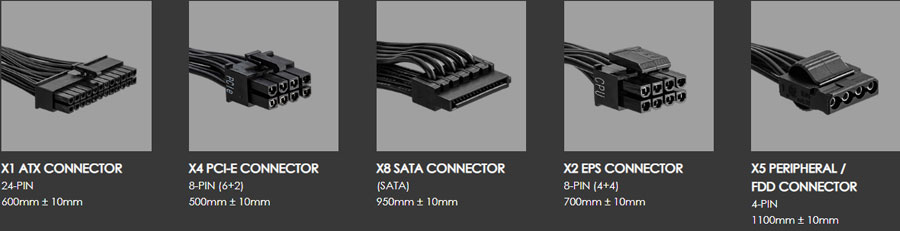 MSI MPG A850GF 80 Plus Gold 850Watt Certified, Fully Modular SMPS Power Supply - Black