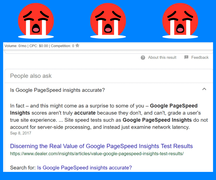 Google page speed insights is not accurate.