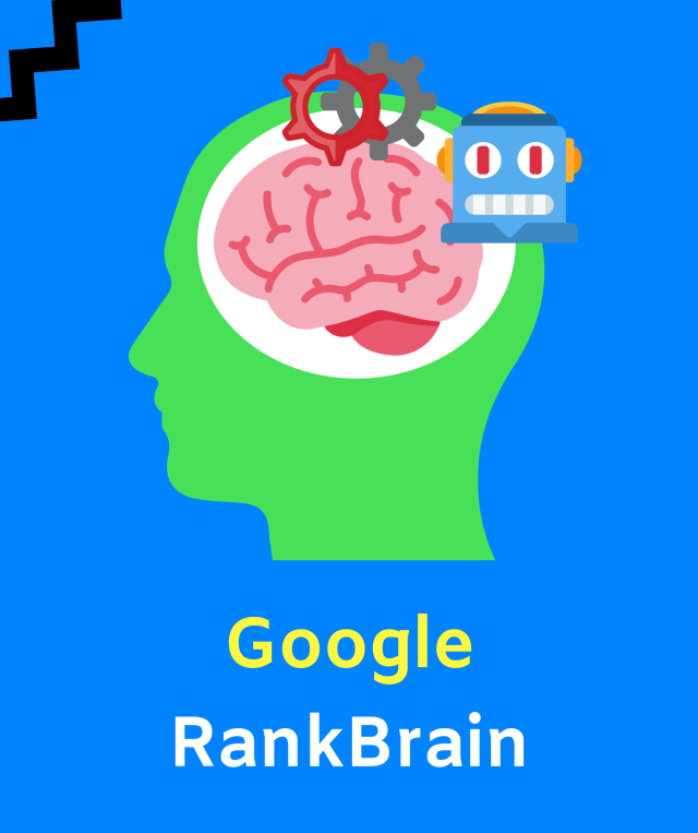 Google RankBrain is the most vital ranking factor in the whole SEO. IT looks at the user matrix. Mainly the behavior of users interacting with the search results. It is a great algorithm.