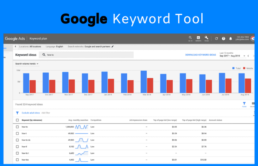 Google keyword tool is the best research tool out there.