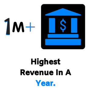 We lead by examples and figures. We've helped businesses reach millions of dollars from thousands in one year.