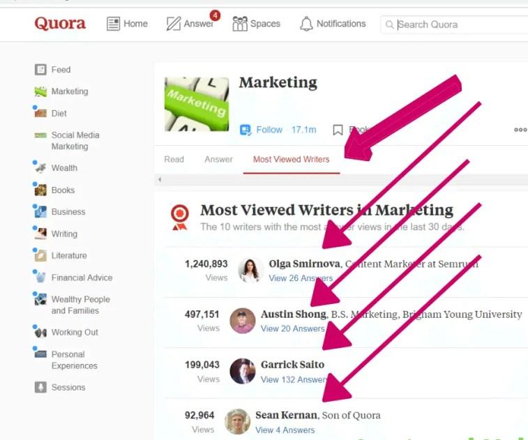 Researching topics on Quora