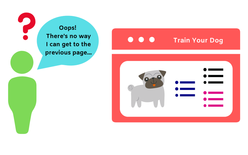 Your website is hard to navigate.