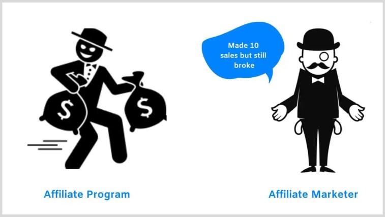 Choosing the right affiliate program. Never choose a bad affiliate program.