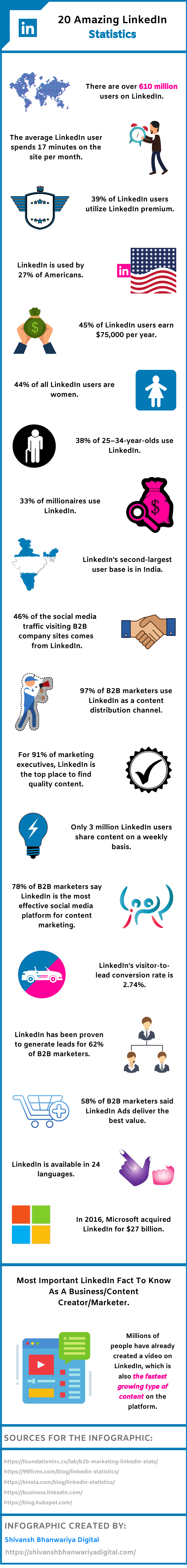 20 Amazing LinkedIn Statistics To Know In 2020. An Inforgraphic To Top LinkedIn Stats. These LinkedIn stats will shock you.