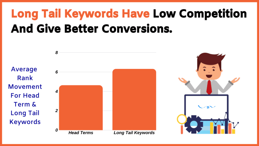 How to increase website traffic: Target Long Tail Keywords And You'll Rank Well.