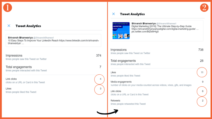 How to increase website traffic: A Twitter experiment for noticing traffic change.