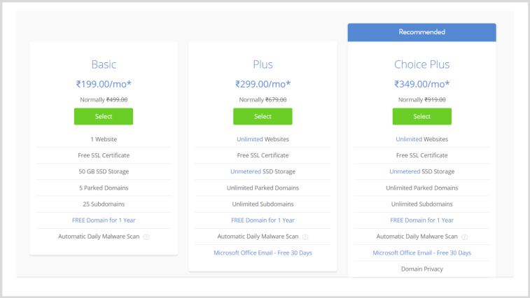 Bluehost India Review: Plans