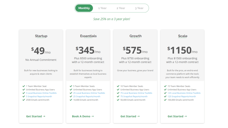 Vendasta review: pricing