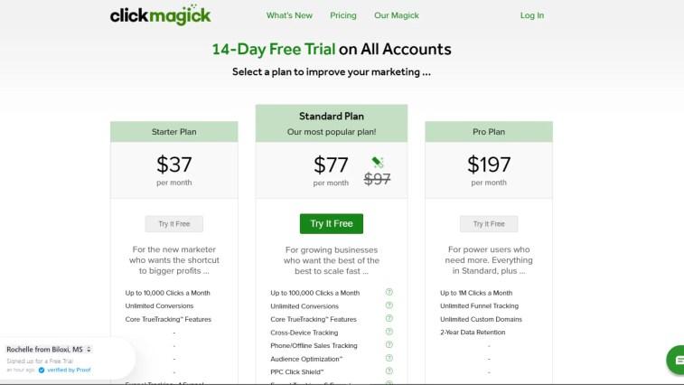 ClickMagick Pricing Plans