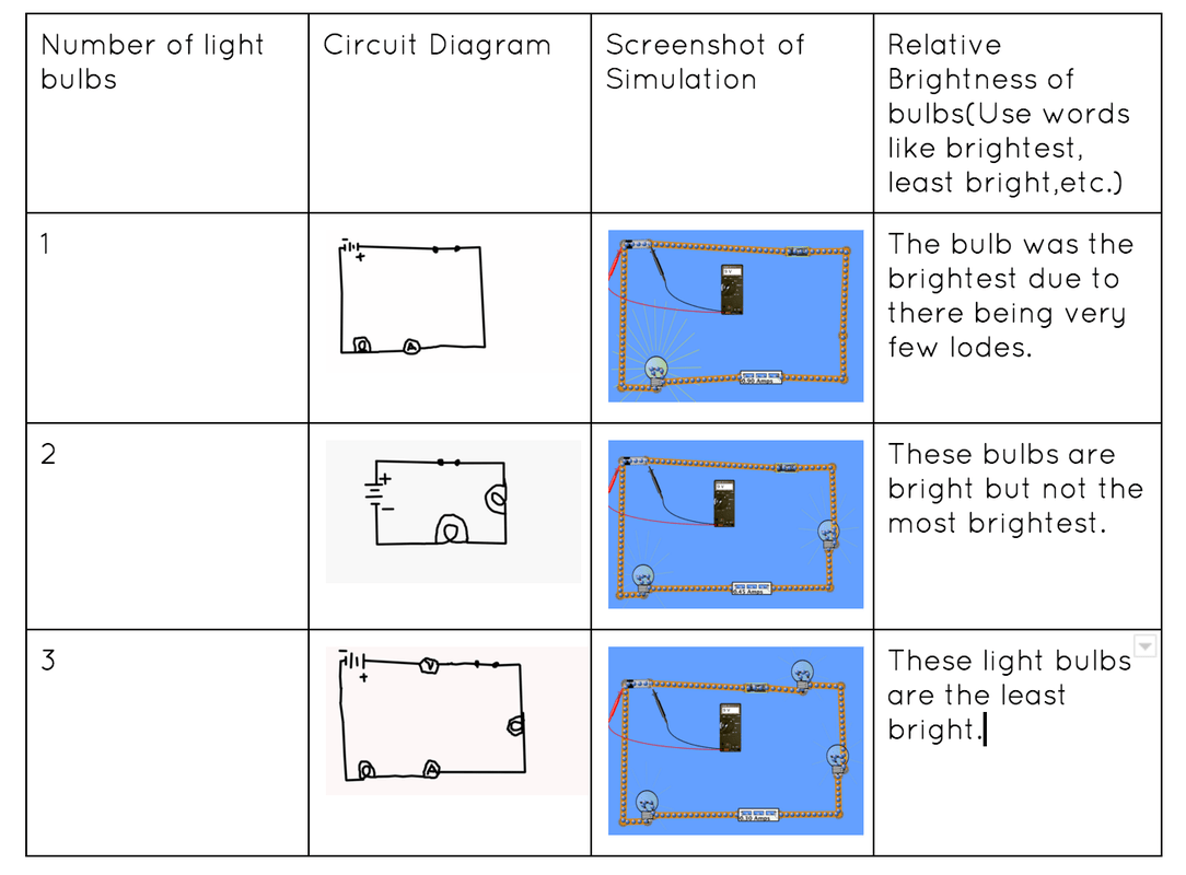 9 1 Series Amp Parallel Circuits Assignment