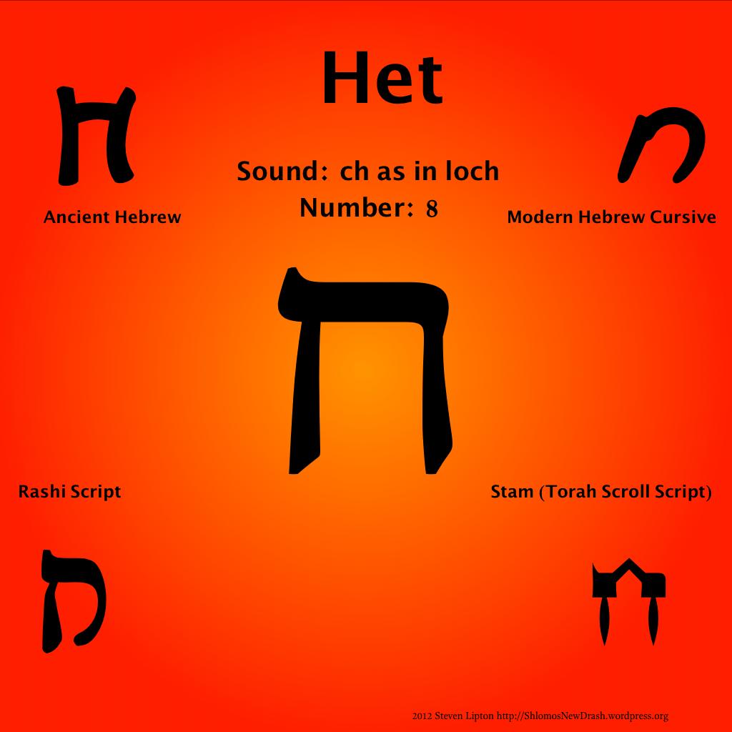 Daily Aleph Bet Het