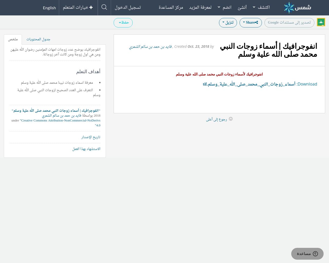 انفوجرافيك أسماء زوجات النبي محمد صلى الله علية وسلم