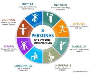 entrepreneur personas