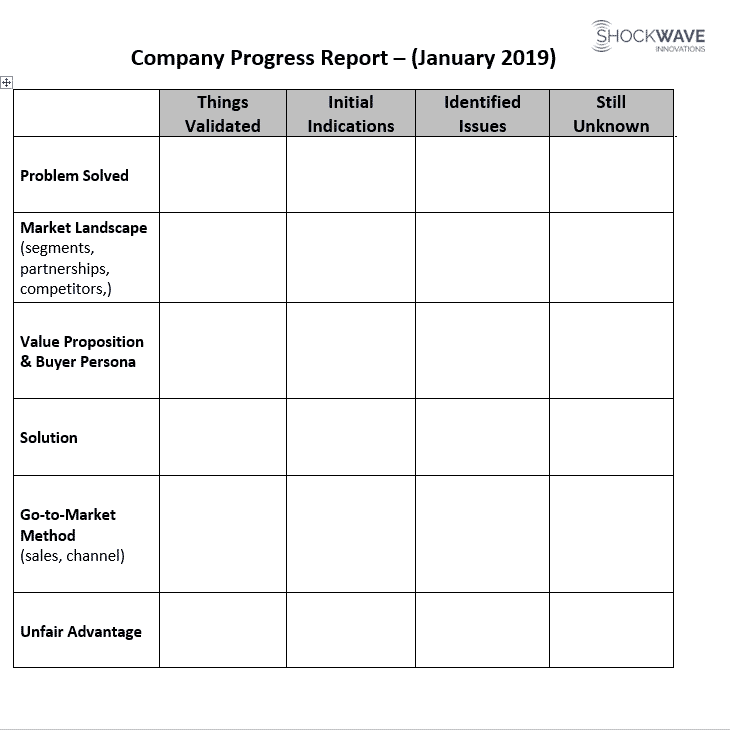 startup progress tracking