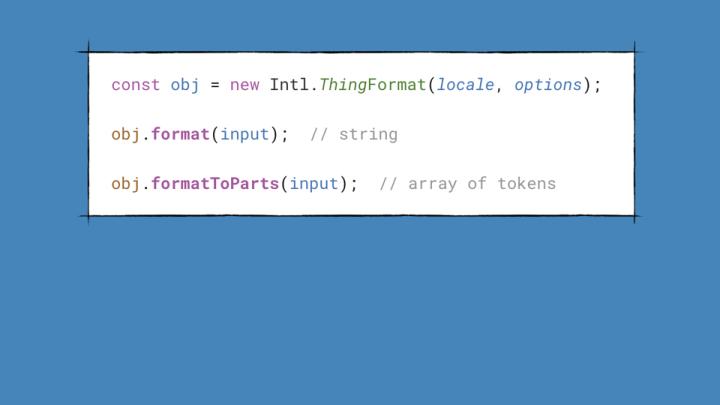 Code sample of using Intl formatting APIs.