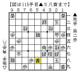じゅげむの将棋倶楽部24での初対局11