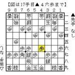 じゅげむの実戦:将棋倶楽部24での初対局