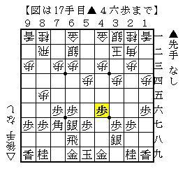 じゅげむの将棋倶楽部24での初対局2