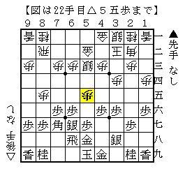じゅげむの将棋倶楽部24での初対局3