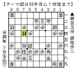 郷田真隆vs羽生善治の相掛かり戦のテーマ図
