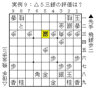 形勢判断の実例9(駒の働き)