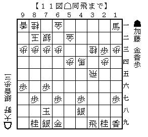 大野加藤11