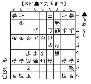 羽生佐藤1
