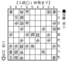佐藤谷川第6局3