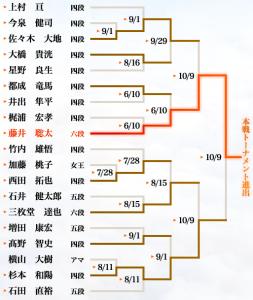 叡王戦段位別予選